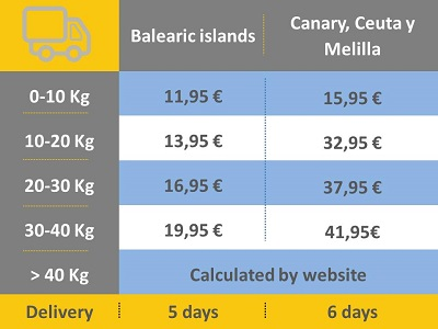delivery charges Islands Spain